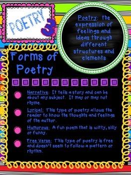Focusing on Genre ~ Poetry