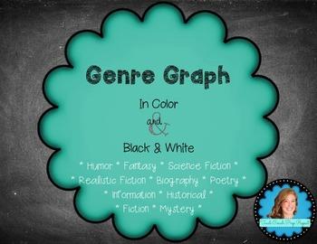 Genre Graph