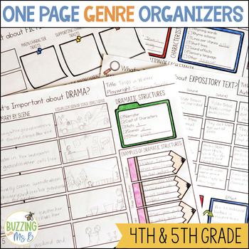 Genre Graphic Organizers