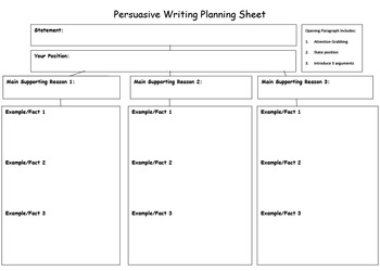 Genre Graphic Organizers and Rubrics