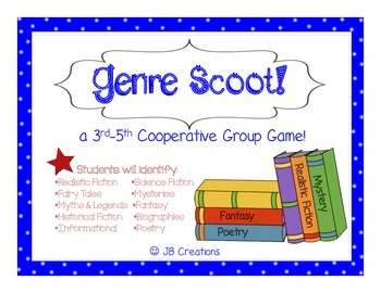 Genre Group Scoot Game (3rd, 4th, and 5th grades)