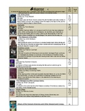 Genre: Horror Fiction book list and bookmark