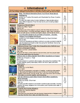 Genre: Informational Nonfiction book list and bookmark