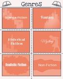 Genre Interactive Notebook Sheet