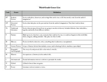 Genre List for Reader's Notebook