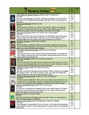 Genre: Mystery Fiction book list and bookmarks