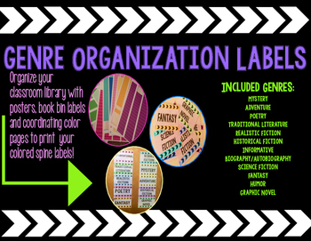 Genre Organization Labels and Posters