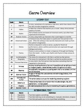 Genre Overview