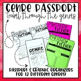 Genre Passport