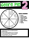 Genre Pie 2