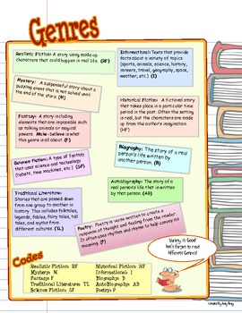 Genre Poster For Students