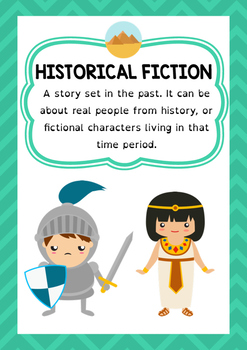 Genre Poster - Historical Fiction
