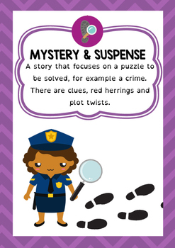 Genre Poster - Mystery & Suspense