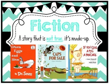 Genre Posters {15 Posters} Primary Grades, Turquoise Chevron
