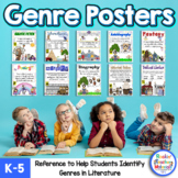 Genre Posters with an Individual Genre Reference Page