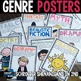 Genre Poster Anchor Charts