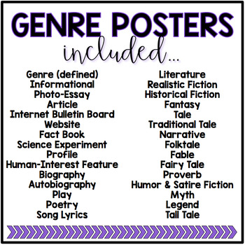Reading Genre Posters Set for the 21st Century