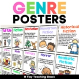 Genre Posters for the Classroom Library