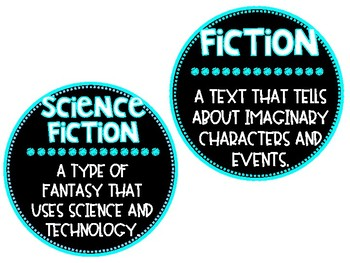 Genre Posters and Genres Banner