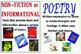Reading Genre Poster Pack for Library or Classroom