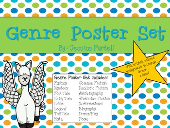 Genre Posters: Backgrounds matching Surf's Up! Theme
