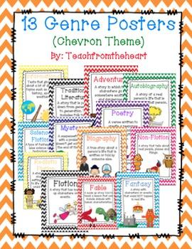 Genre Posters (Chevron Theme)