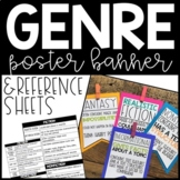 Genre Posters - Genre Banner and Reference Page