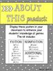 Genre Posters Kit