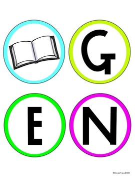 Reading Genre Posters- Neon Frames
