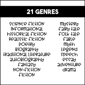 Genre Posters: Purple | Classroom Decor