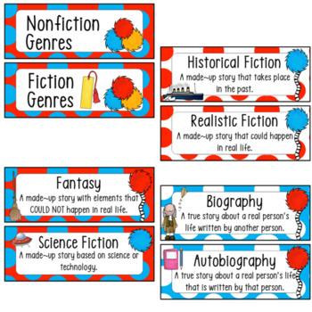 Genre Posters- Editable