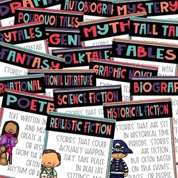 Genre Posters Set