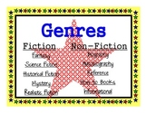 Genre Posters: Star Theme