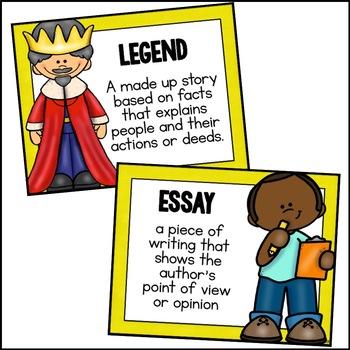 Genre Posters: Yellow | Classroom Decor