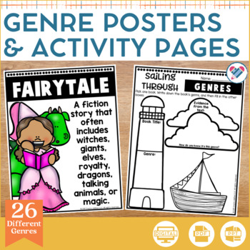 Genre Posters and Activity Pages EDITABLE