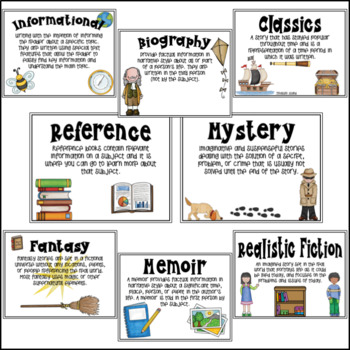Genre Posters and Bookmarks