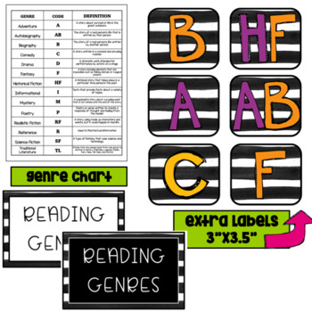 Genre Labels - Black and White Stripe Watercolor