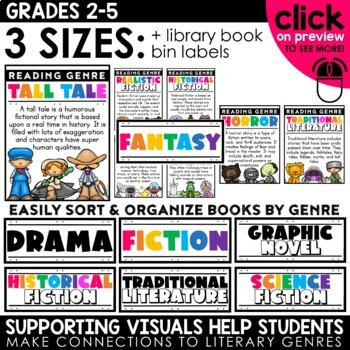 Genre Posters with Book Basket Labels {Editable}