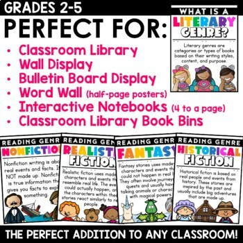 Genre Posters | Classroom Decor with Book Basket Labels {Editable}