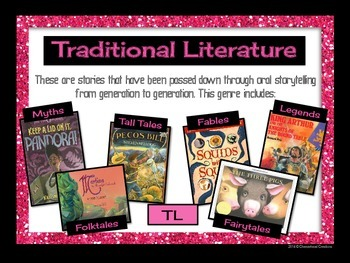 Genre Posters with Picture Examples