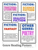 Genre Reading Posters