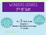 Genre Reading Posters- Aligns with Wonders RDG