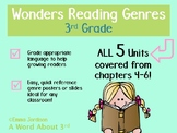 Genre Reading Posters- Wonders RDG aligned