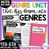 Genre Unit for Upper Elementary & Middle School {Genre Posters Included}