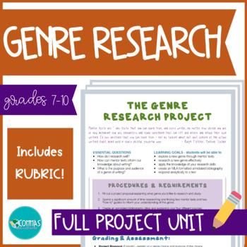 Genre Research Project Unit - includes 3 free fonts!