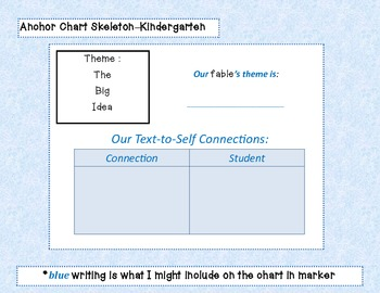 Genre Resource for Teaching Theme - The Theme Anchor Chart Kit