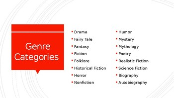 Genre Review Powerpoint