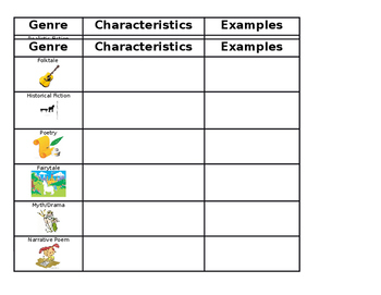 Genre Sheet for Interactive Notebooks