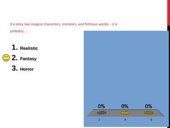 Genre Study:  Fantasy vs Realistic Fiction