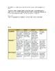 Genre Study: Historical Fiction Narrative brainstorming template & essay